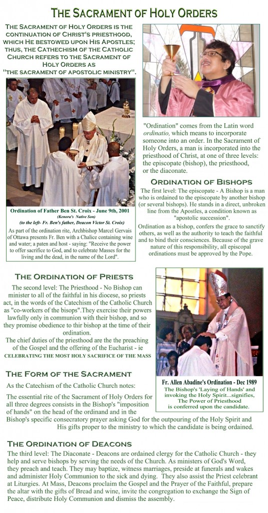 Holy Orders for the website edited 2