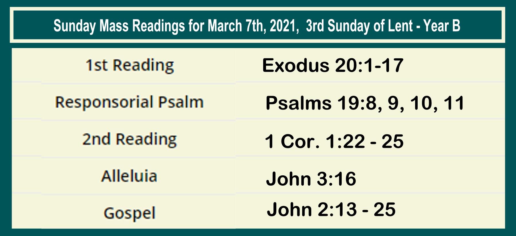 St. Louis Readings - March 07, 2021